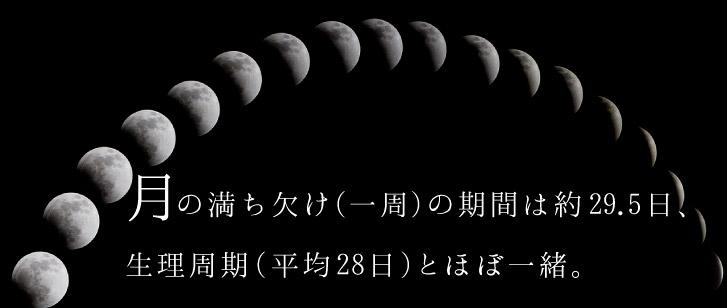 月の満ち欠けの期間は約29.5日、生理周期とほぼ一緒